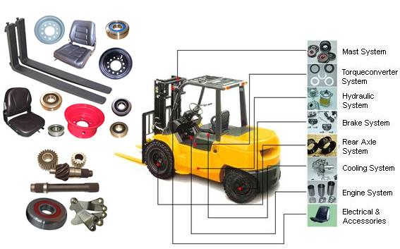 McGannon Forklifts - Spare Parts
